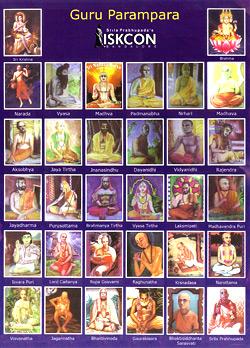 Disciplic-Succession Guru Parampara