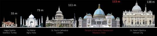 tovp-dome-comparison-main3@2x